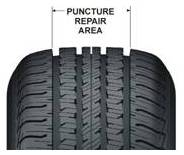 tire patch stores near me